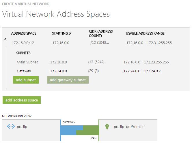 Details of Azure Virtual Network
